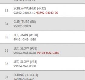 Honda CMX250C 2012 Jet Sizes